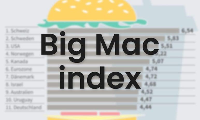 Co je to Big Mac Index, jak se měří a co udává?