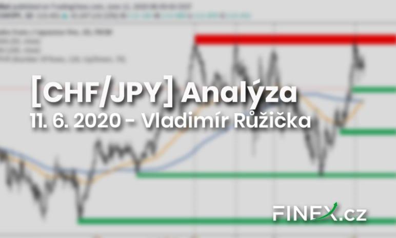 [Forex] Analýza CHF/JPY - Proč japonský jen aktuálně posiluje?