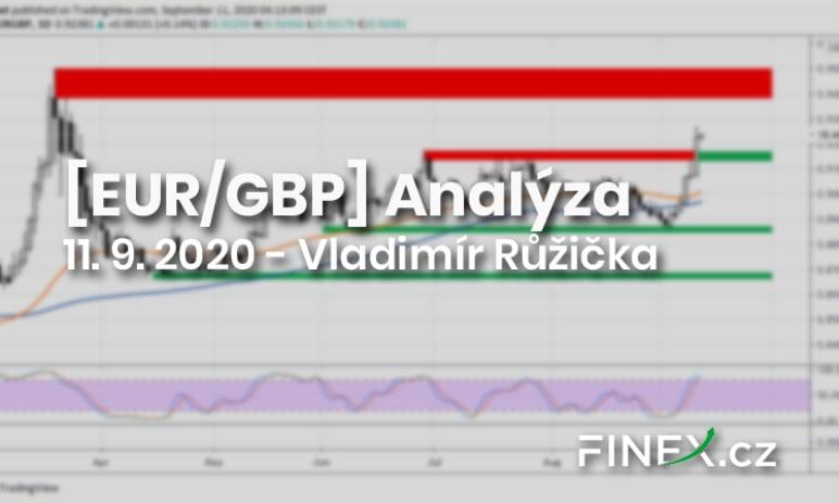 [Forex] Analýza EUR/GBP - Brexitový gambit Borise Johnsona a optimistické výhledy ECB