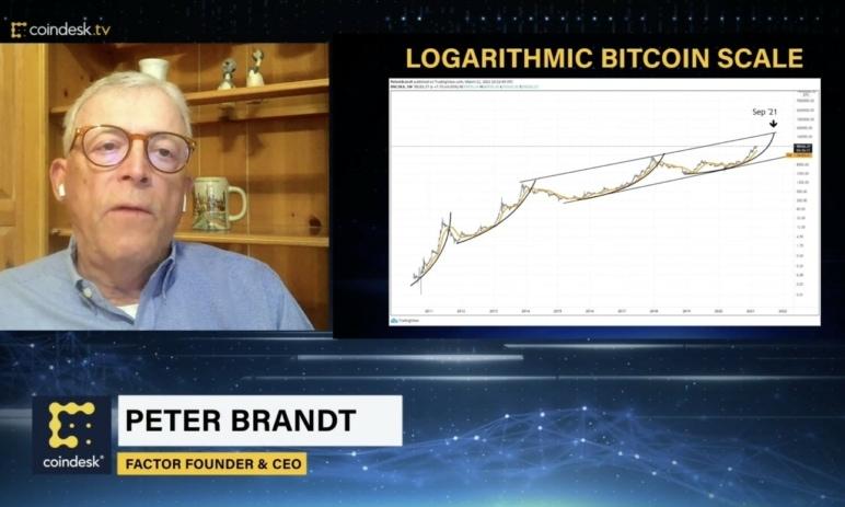 Analityk Peter Brand predikuje vzestup Bitcoinu až na $ 200 000!